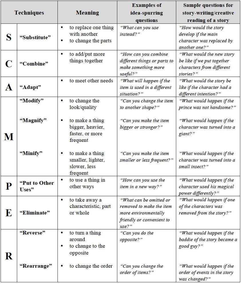Teacher's manual A blended learning course in green entrepreneurship