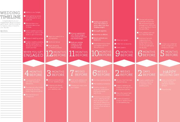 Wedding Planning Timeline printable checklist. Also, don\'t forget ...