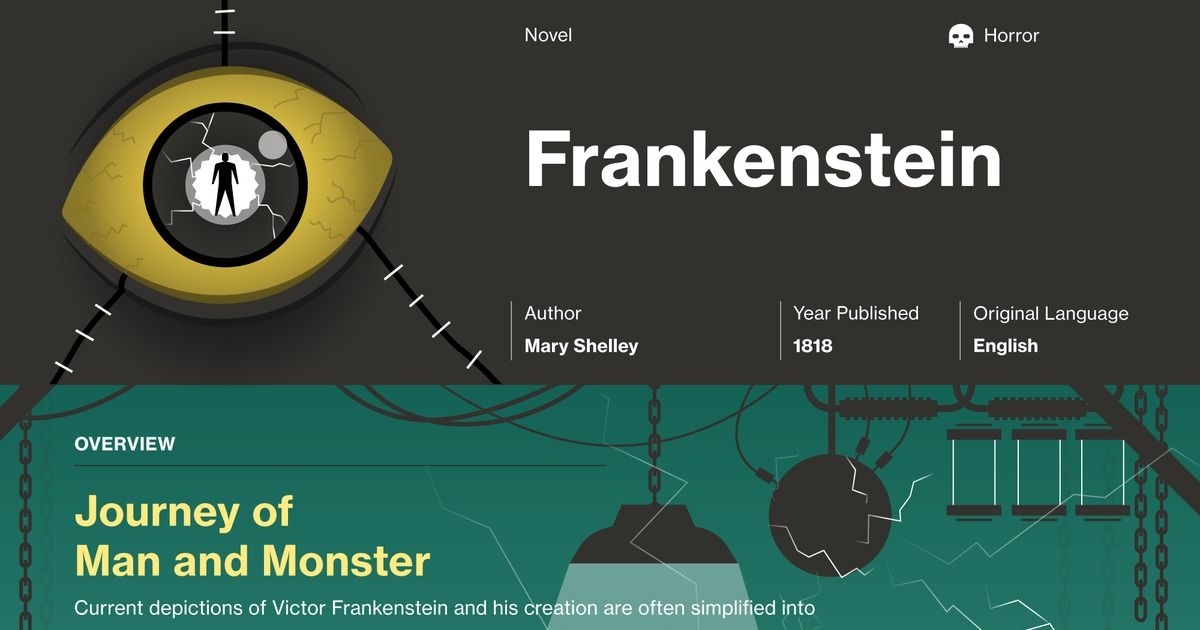 Frankenstein Infographic Course Hero Frankenstein Study Guide Frankenstein Book Frankenstein Author