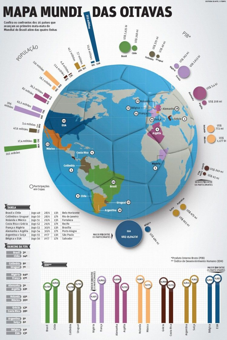Isto E Jornalismo Visual 54 Mapa Mundi Copa Do Mundo Jornalismo