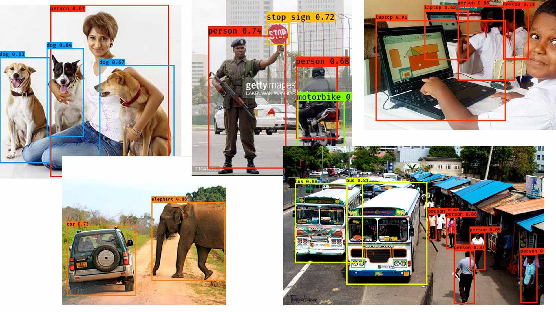 YOLOv2 Object Detection w/ Keras (in just 20 lines of code