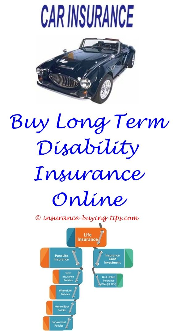 Get A Car Quote For Insurance Buy Health Insurance And Term Life Magnificent Whole Life Insurance Online Quote