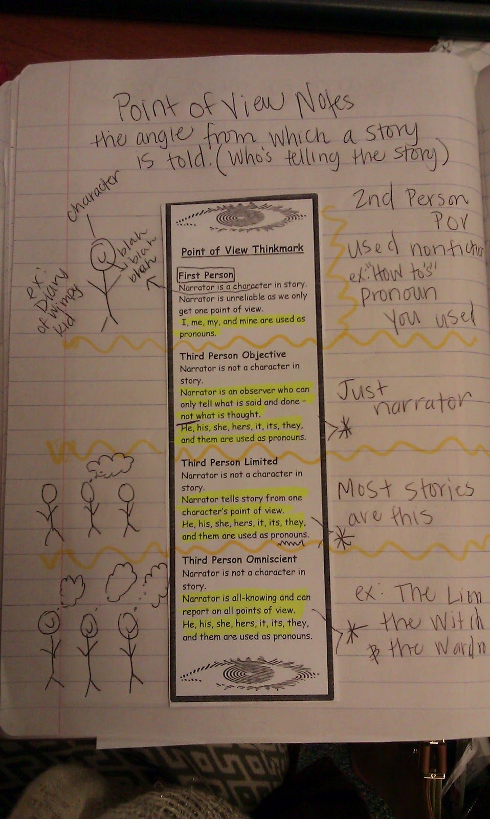 Literary Essay Writing Point Of View In Stories  Notes And Anchor Chart I Like The Visuals For  Rd Person Limitedomniscient I Mostly Just Like This Style Of Note  War On Terror Essay also Examples Of Narrative Essays Point Of View In Stories  Notes And Anchor Chart I Like The  Evaluative Essay Examples