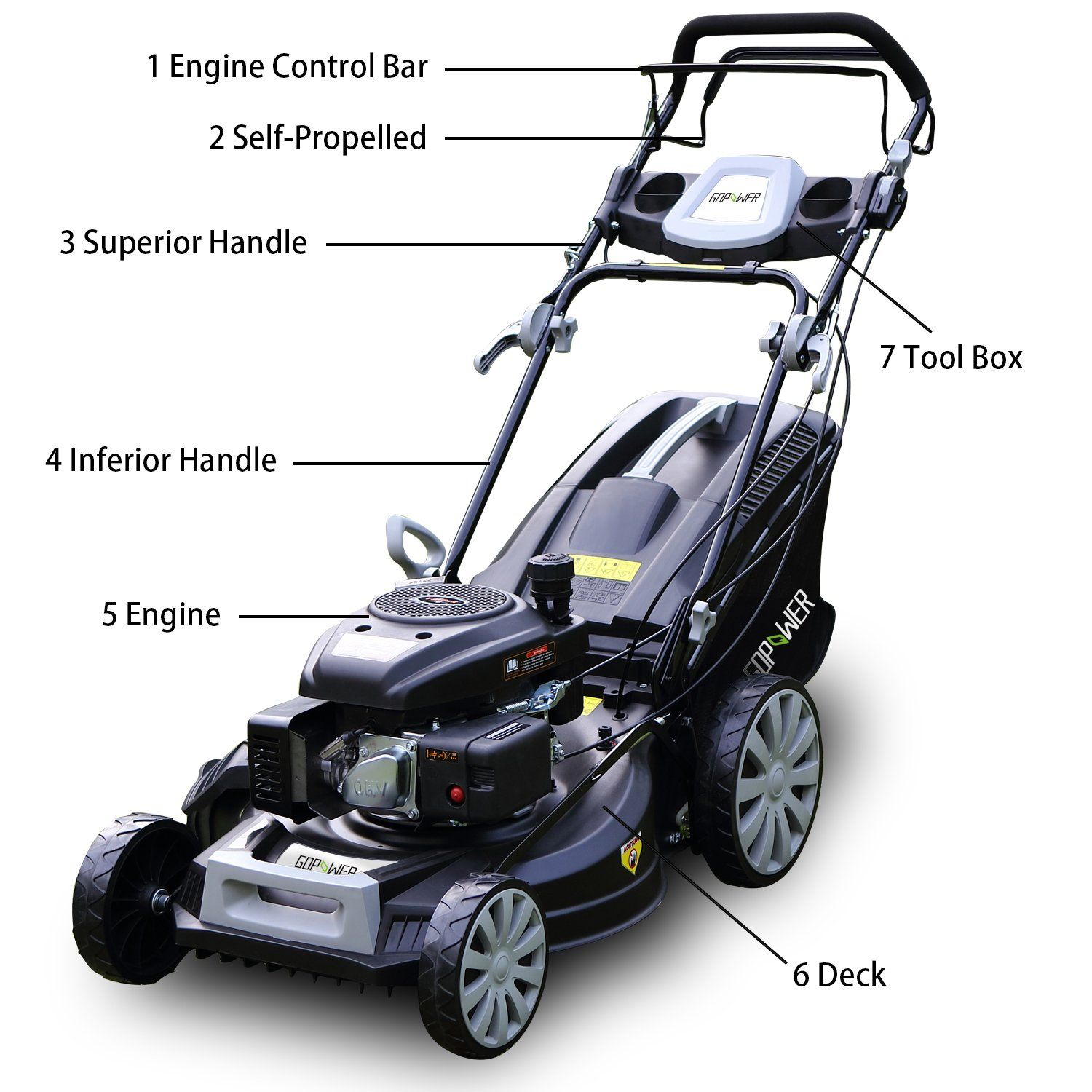 Gdpower 161cc 4in1 Selfpropelled Gas Lawn Mower With 20inch Deck And Recoil Start System Ohv Engine Rear Bag Side Discharge Mulc Lawn Mower Gas Lawn Mower Deck