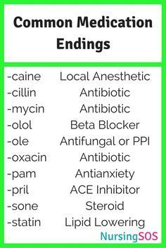 Common Medication Endings You Need to Know in Nursing School. Click through for #medicalstudents