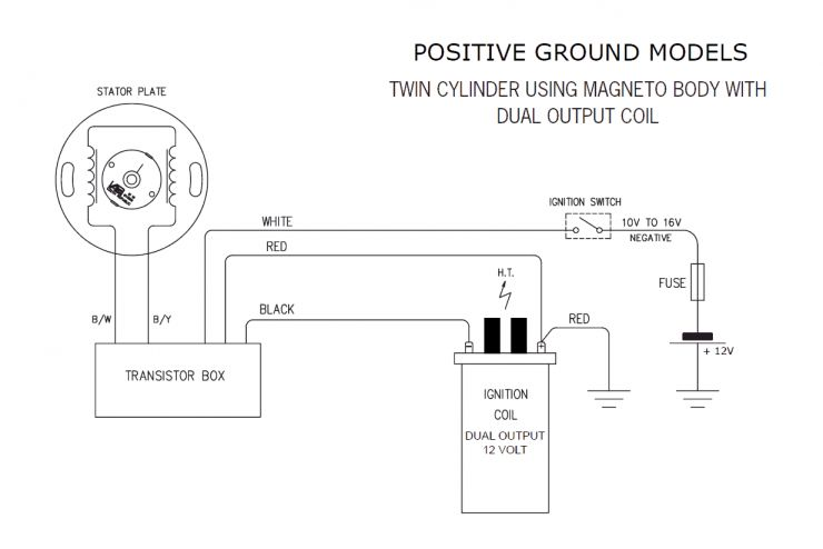 [DIAGRAM_5LK]  Motorcycle Contact Point Wiring Diagram and Vape Ignition Installation And  Troubleshooting | Jrc in 2020 | Ignite, Installation, Vape | Kawasaki Contact Point Wiring Diagram |  | Pinterest