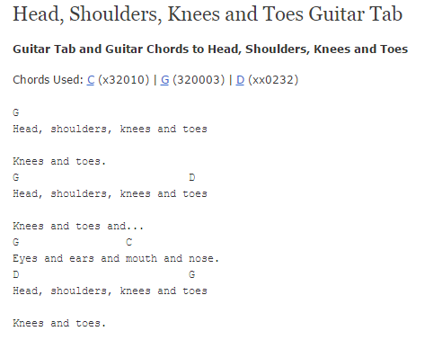 Heads, shoulders, knees, and toes tab | l Learn l Play Ukulele ...