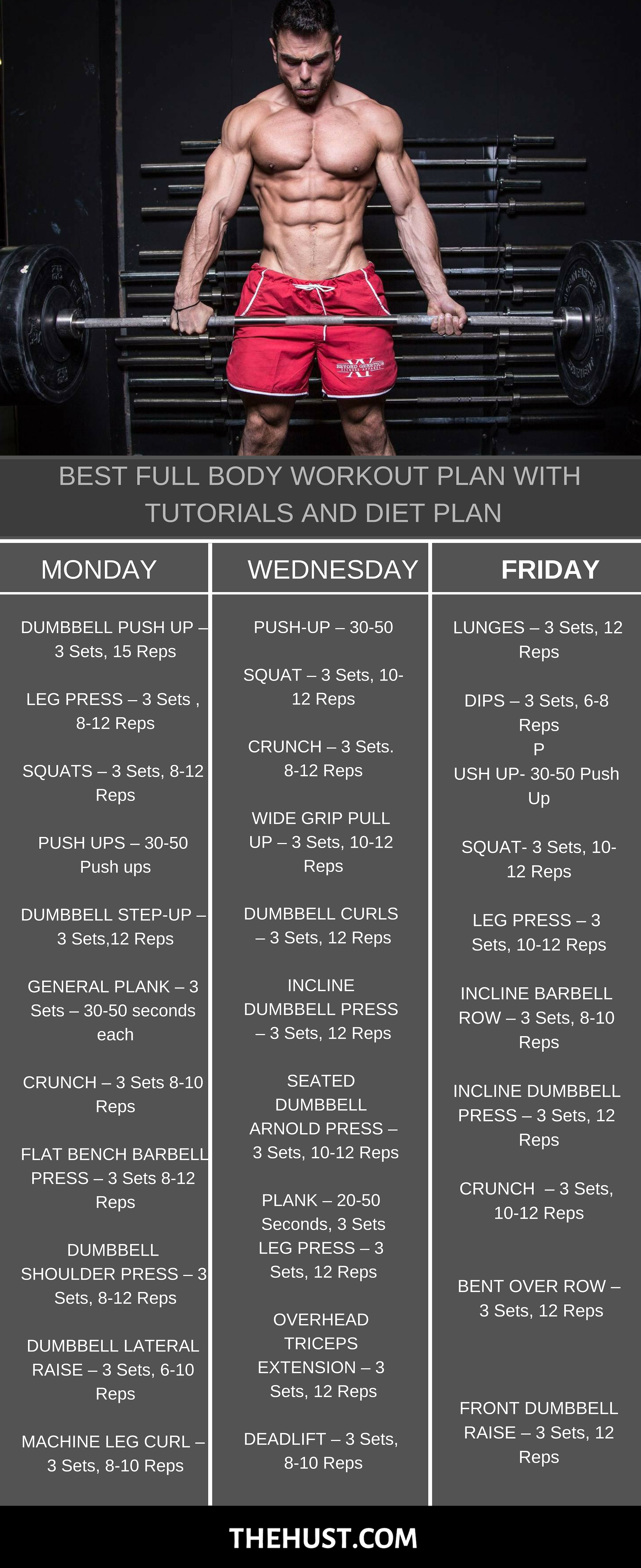 Total Body Workout Plan for Fat Loss and Muscle Gain 2019 #workoutplans