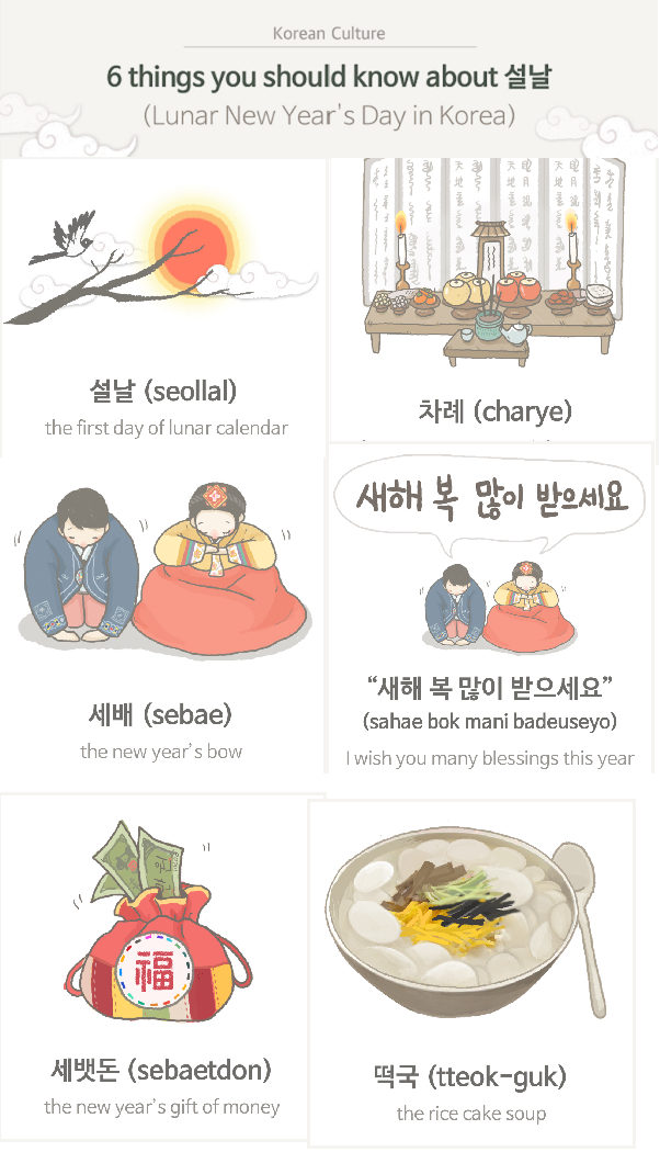 Learn All About Lunar New Year Celebrations In Korea Korean Lessons Learn Korea Korean Language