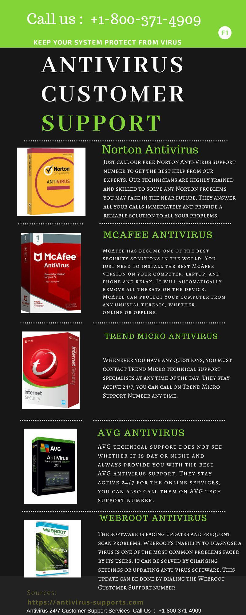 norton antivirus vs avg