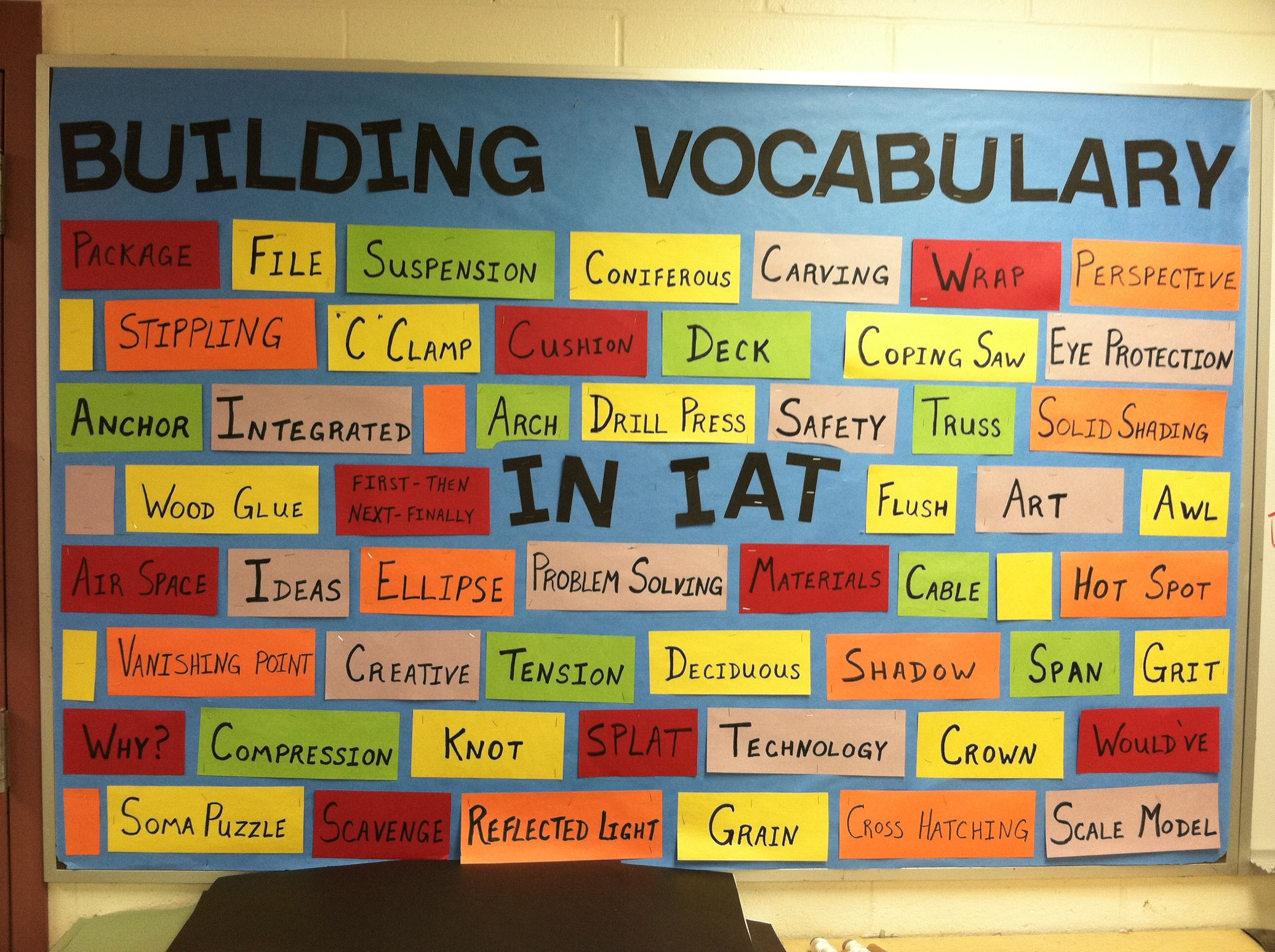 Middle School Word Wall Industrial Arts