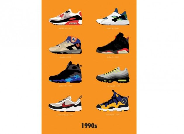 stephen cheetham best nike sneakers per decade prints 3 630x459 pic on Design You Trust