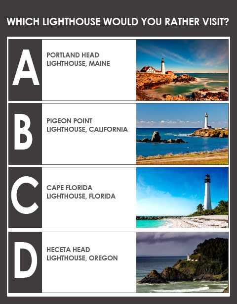 Which Lighthouse Would You Most Like To Visit Disney Destinations Hawaii Destinations North America