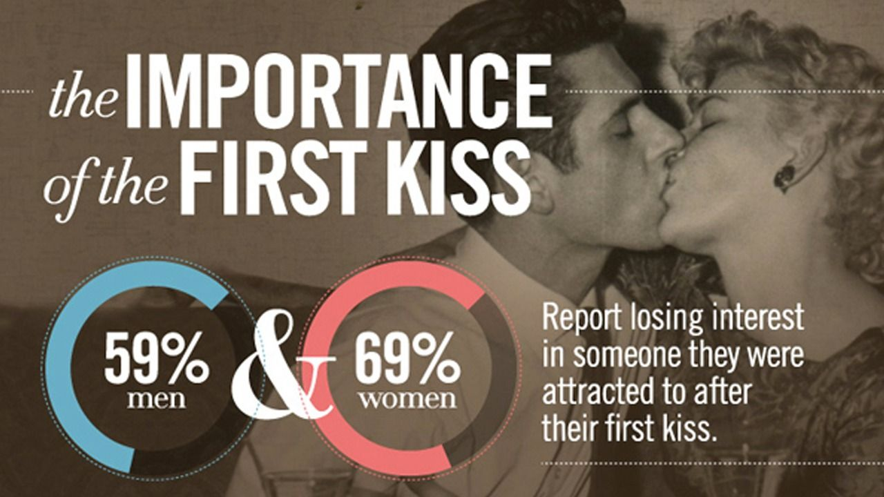 How To Kiss A Girl Like An Alpha Male Flirting Quotes Funny