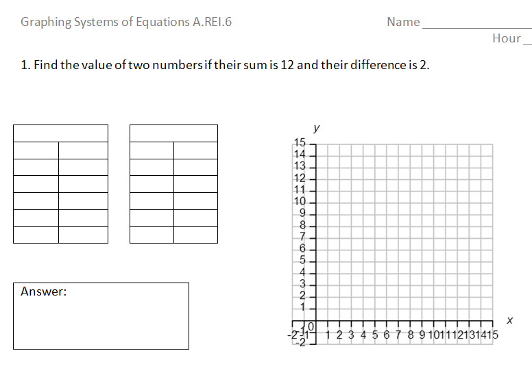 Algebra 1 Teachers Graphing Systems of Equations AREI6 8EE – Graphing Systems of Equations Worksheet