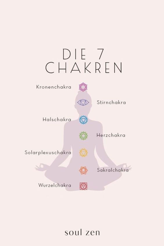 // THE SEVEN CHAKRAS // The teaching of the chakras is both in Tantric Hindu ... -  // THE SEVEN CHA...