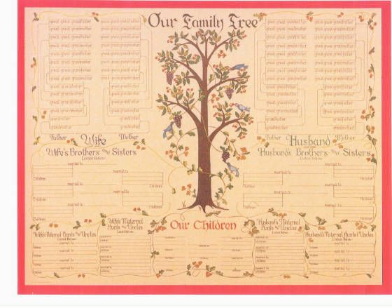 Printable Blank Family Tree  The Family Tree Chart People