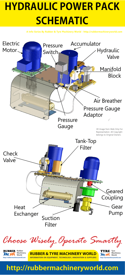 Hydraulic Power Pack Schematic Hydraulic Systems Power Pack Hydraulic Cars