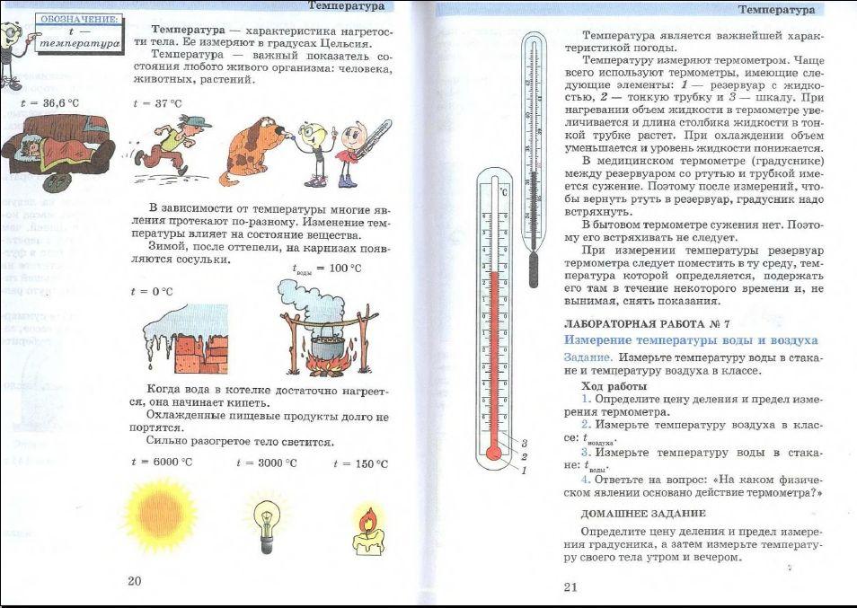 Львова русский язык 6 класс приложение