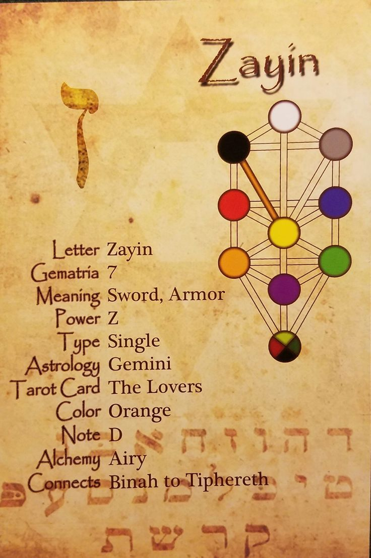small resolution of zayin hebrew letter study card tarot readers judaism study cards torah
