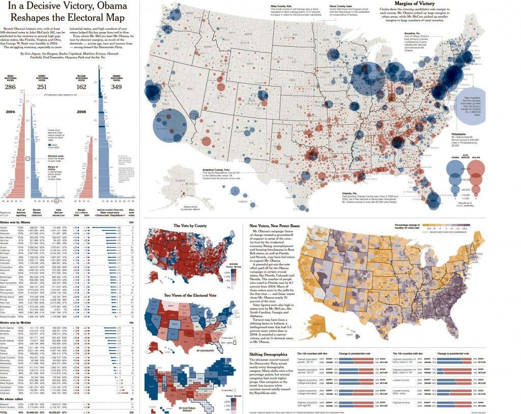 Visualización De Datos Del Periódico New York Times Bigdata - New york times electoral map