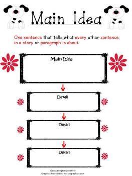 Main Idea Graphic Organizer Main Idea Graphic Organizer Graphic Organizers Reading Main Idea