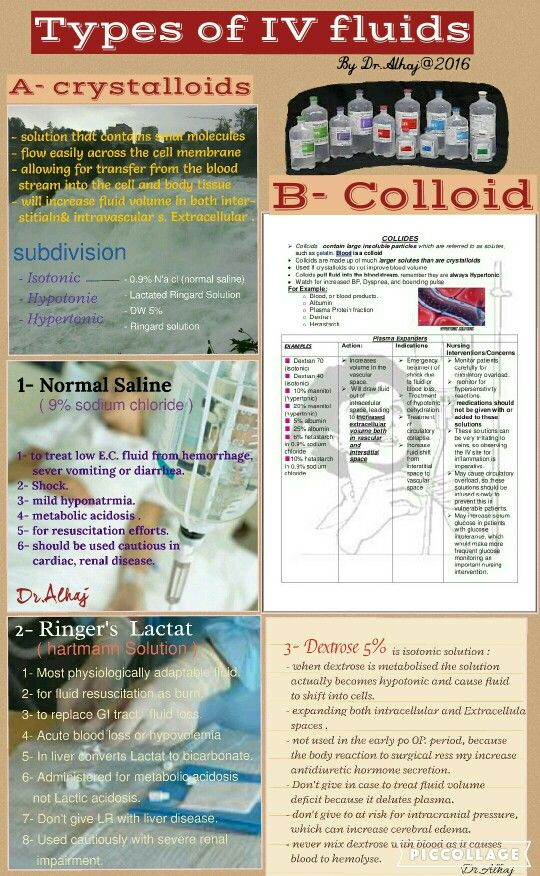 types of colloids the - photo #39