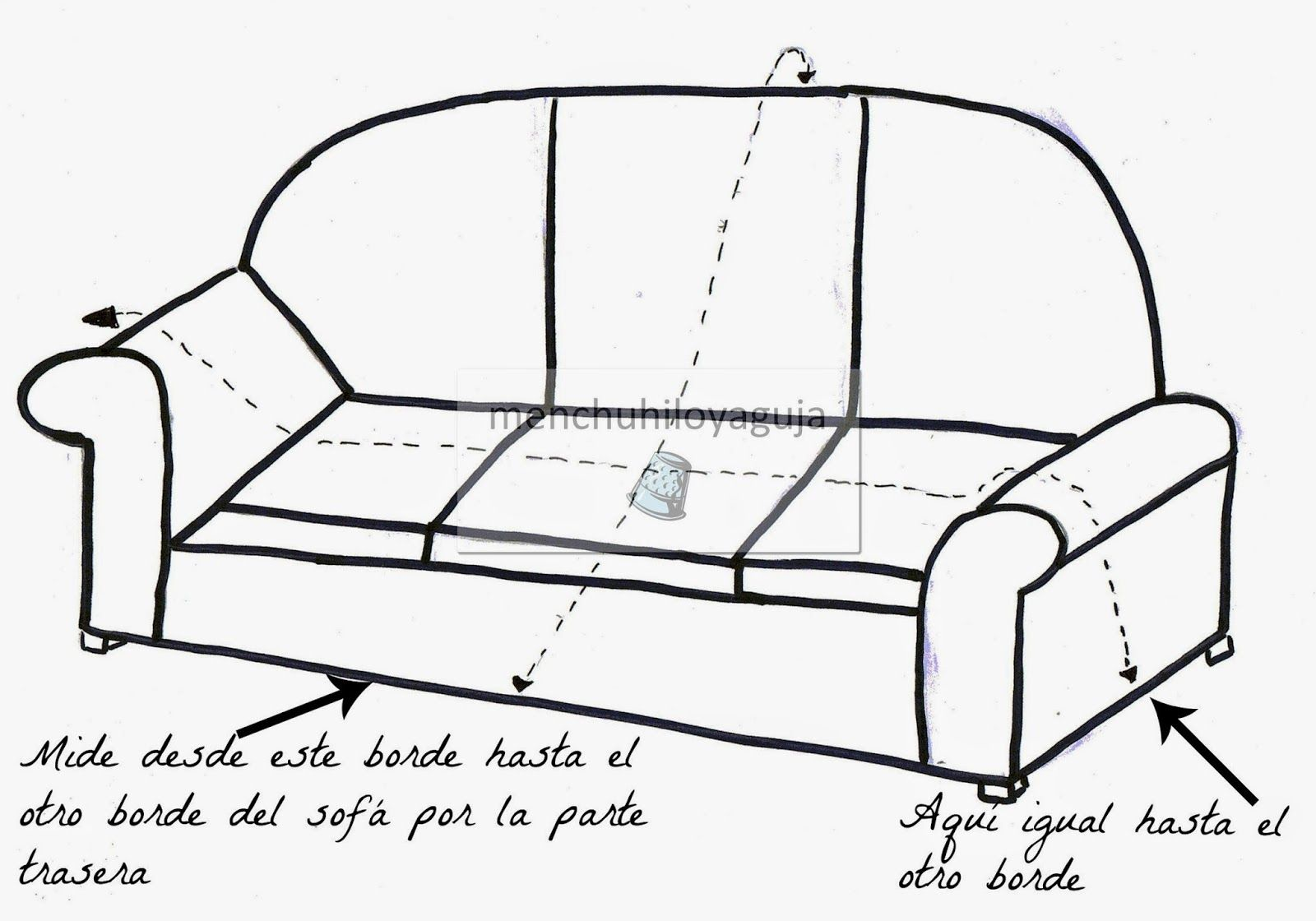 PATRONES DE COSTURA : CÓMO MEDIR UN SOFÁ PARA CONFECCIONAR UNA FUNDA ...