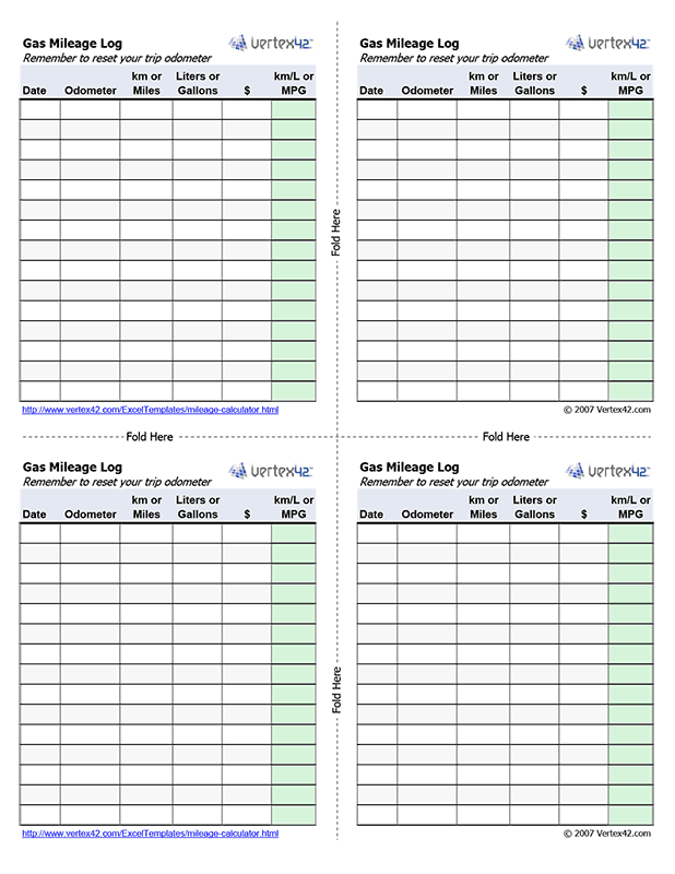 Free printable Gas Mileage Log (PDF) from Vertex42.com | Good to ...