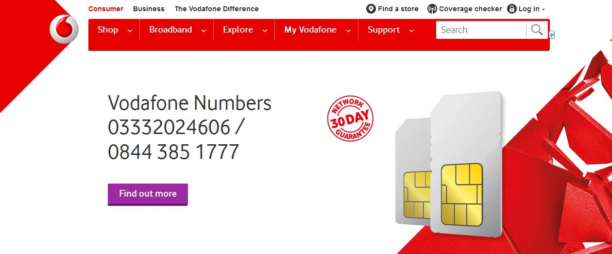 http://www.uktelephonenumber/vodafone-number | vodafone number, Presentation templates