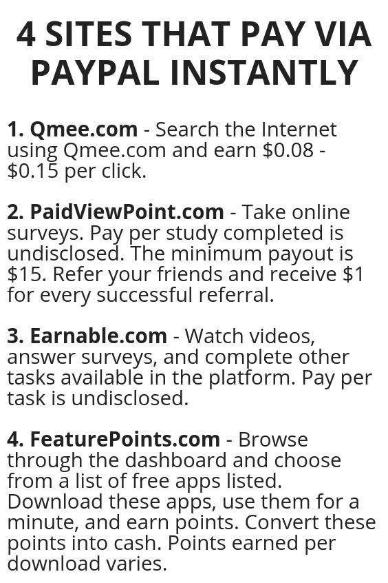 4 Sites That Pay Via PayPal Instantly