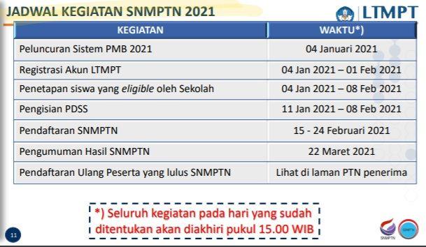 45++ Cpns 2021 formasi guru info