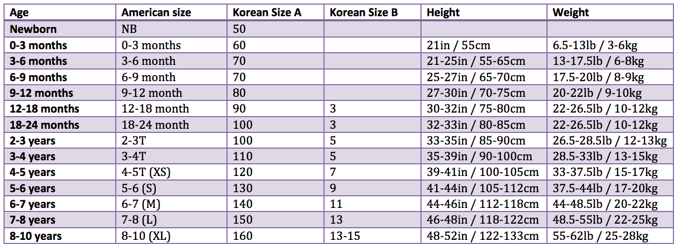 Kids Sizes Conversion Chart Juveique27