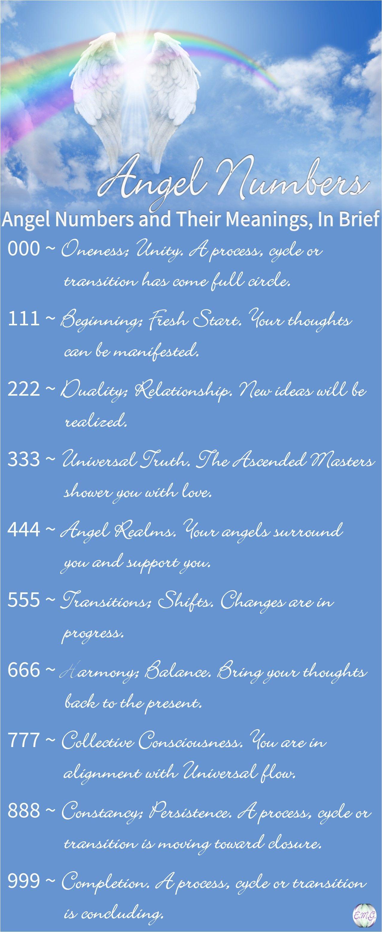 Angel Numbers Meanings (In Brief