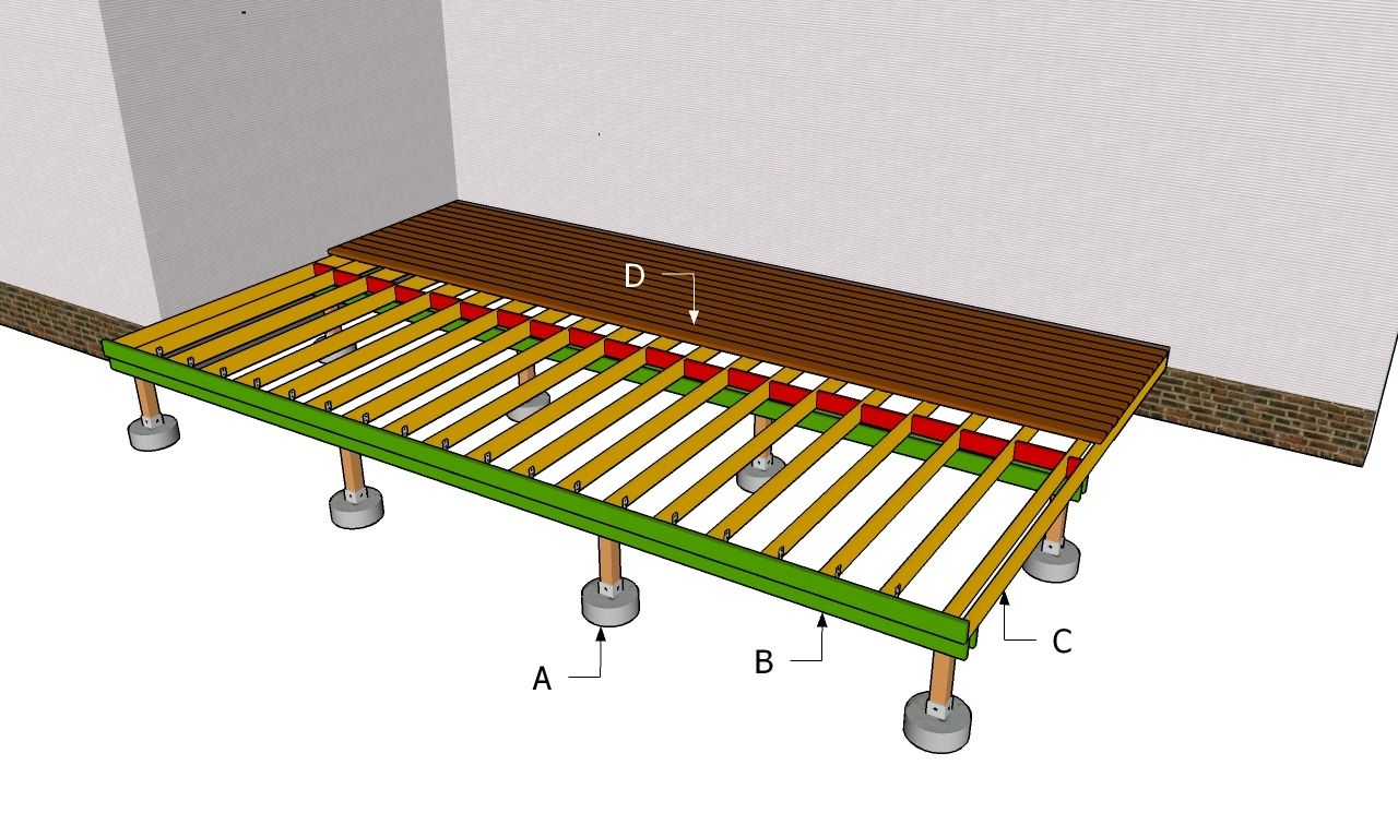 Wood Deck Framing Plans | Decking | Pinterest | Deck framing ...