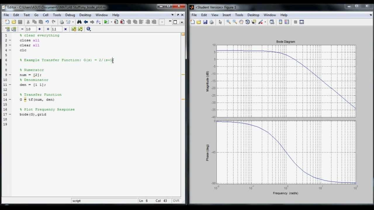 How to make a bode plot using matlab electronics bode plots how to make a bode plot using matlab ccuart Choice Image