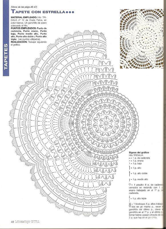 Croche - Natalina - Picasa Webalbums | Star of David crochet ...