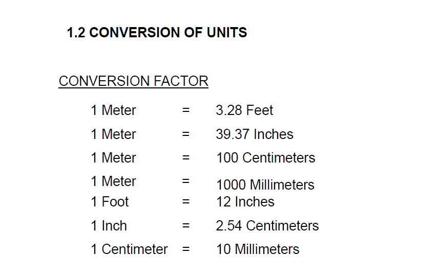 Conversion Of Units With Images