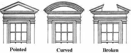 Georgian Pediment styles. In architecture a