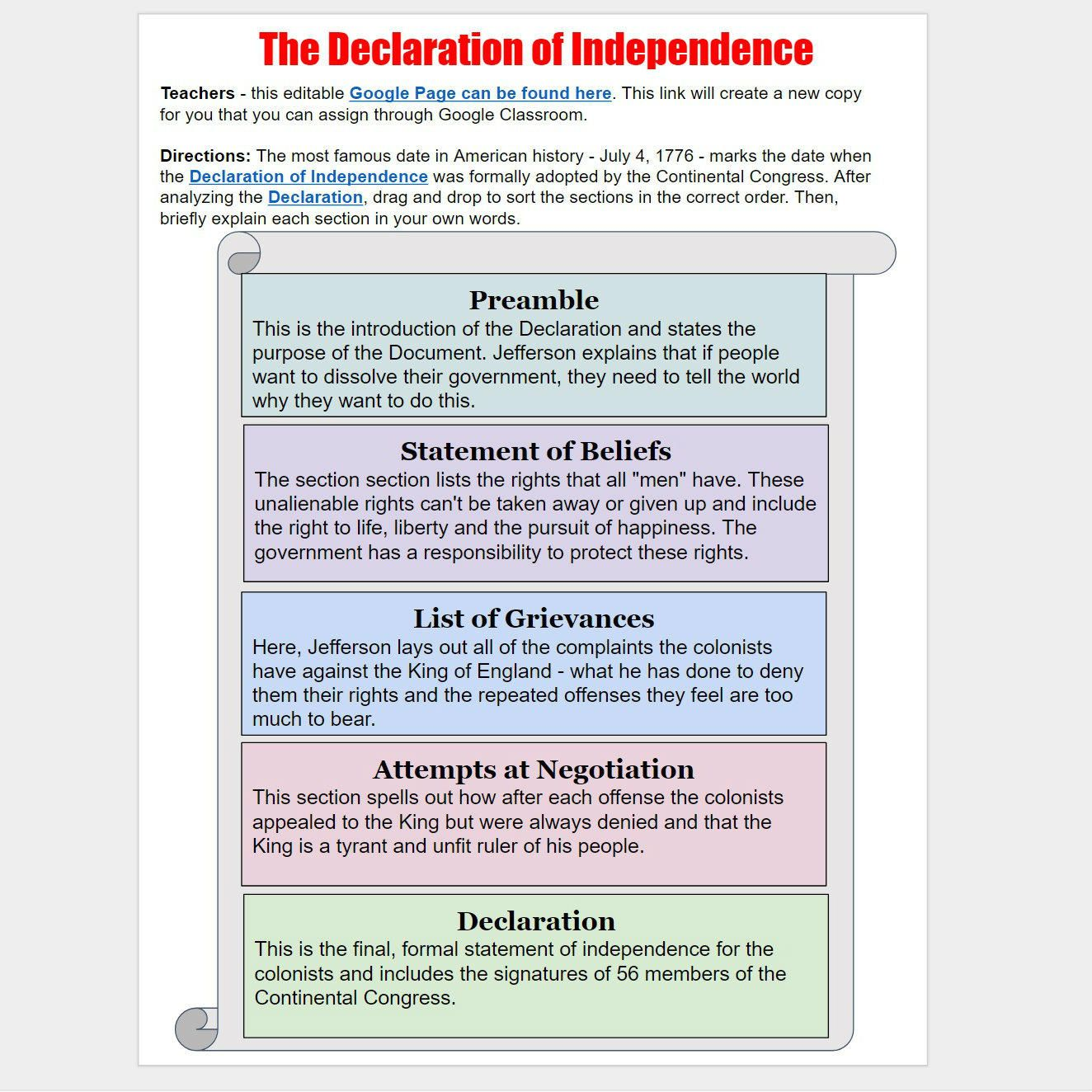 10th Grade Declaration Of Independence Grievances