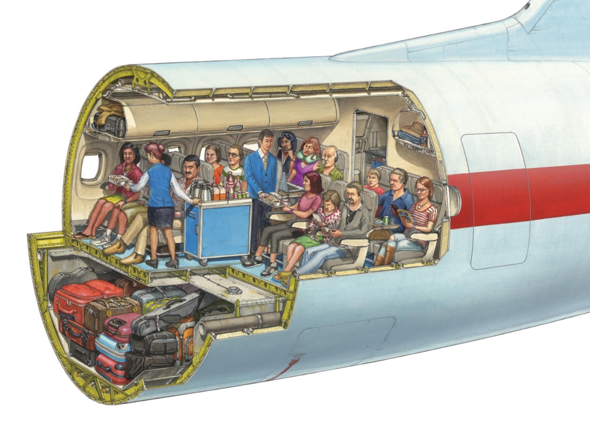 The Hidden Costs of Flying