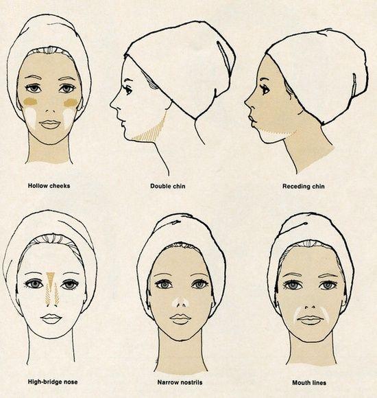 Corrective Makeup Techniques With Images Contour Makeup
