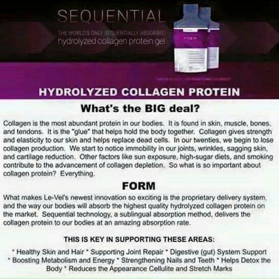 Thrive-What is Form? www.heatherwestrich.le-vel.com ...