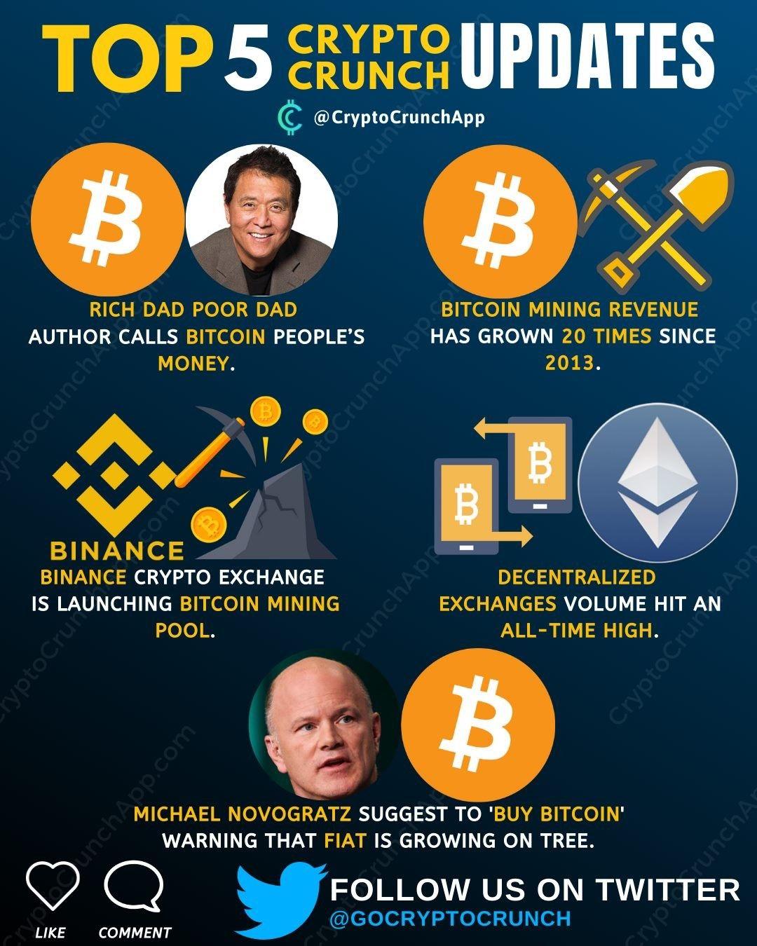 fastest crypto news