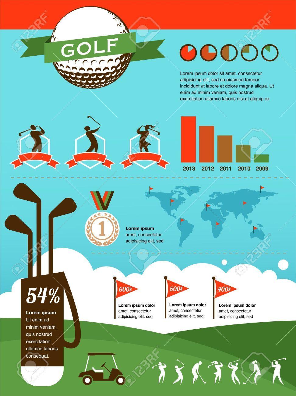 golf infographics