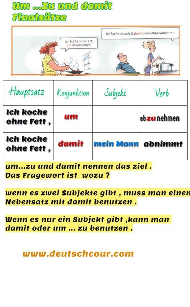 Grammatik deutsch lernen german grammar pinterest german grammar learn german and for Gegen dativ oder akkusativ