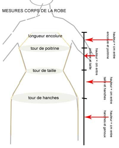 couture le patron universel tuto pinterest couture sewing projects and sewing patterns. Black Bedroom Furniture Sets. Home Design Ideas
