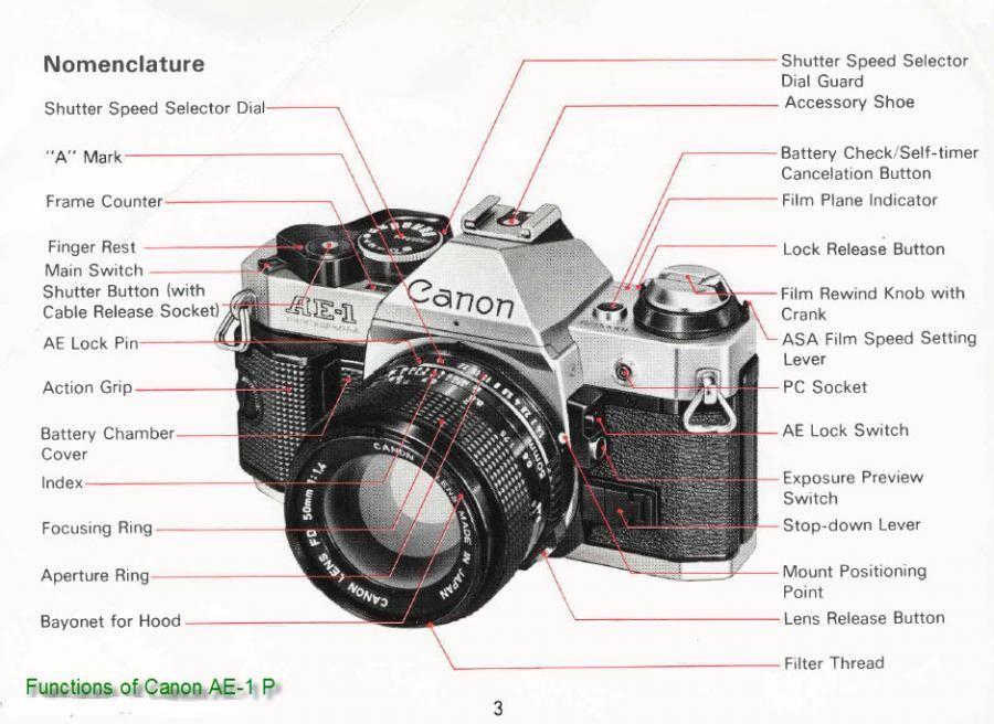 Fading Memories Film Camera Photography Film Photography 35mm Film Photography Tips
