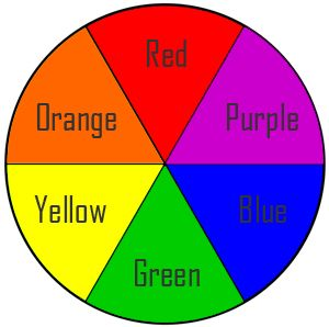 Basic Colour Wheel When Dying Hair Remember That Brown Has Red Pigment Which Needs