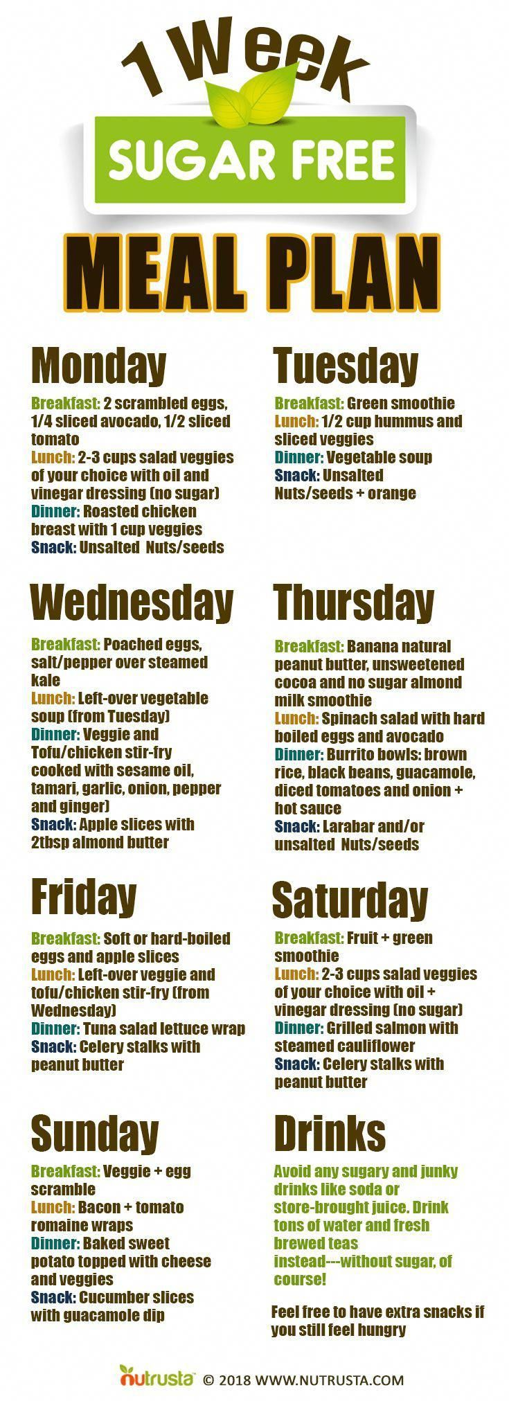 A SugarFree 1Week Meal Plan that doesnt have to be boring if you are suff